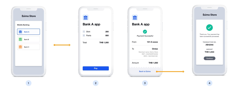 Mobile Banking Mobile